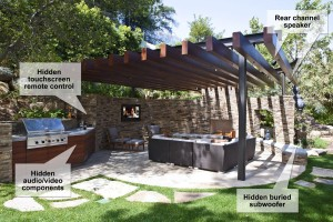 Outdoor Theater Home Theater Solutions